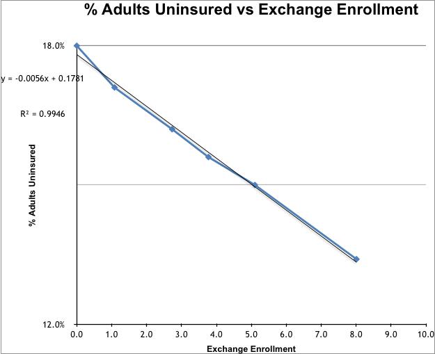 obamacare enrollment numbers