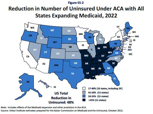 ObamaCare Medicaid Expansion