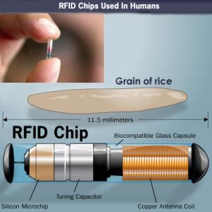 RFID chip ObamaCare