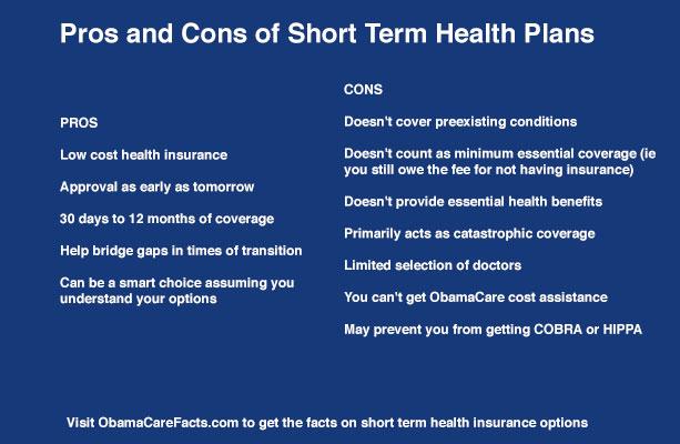 Car Insurance Short Term Usa