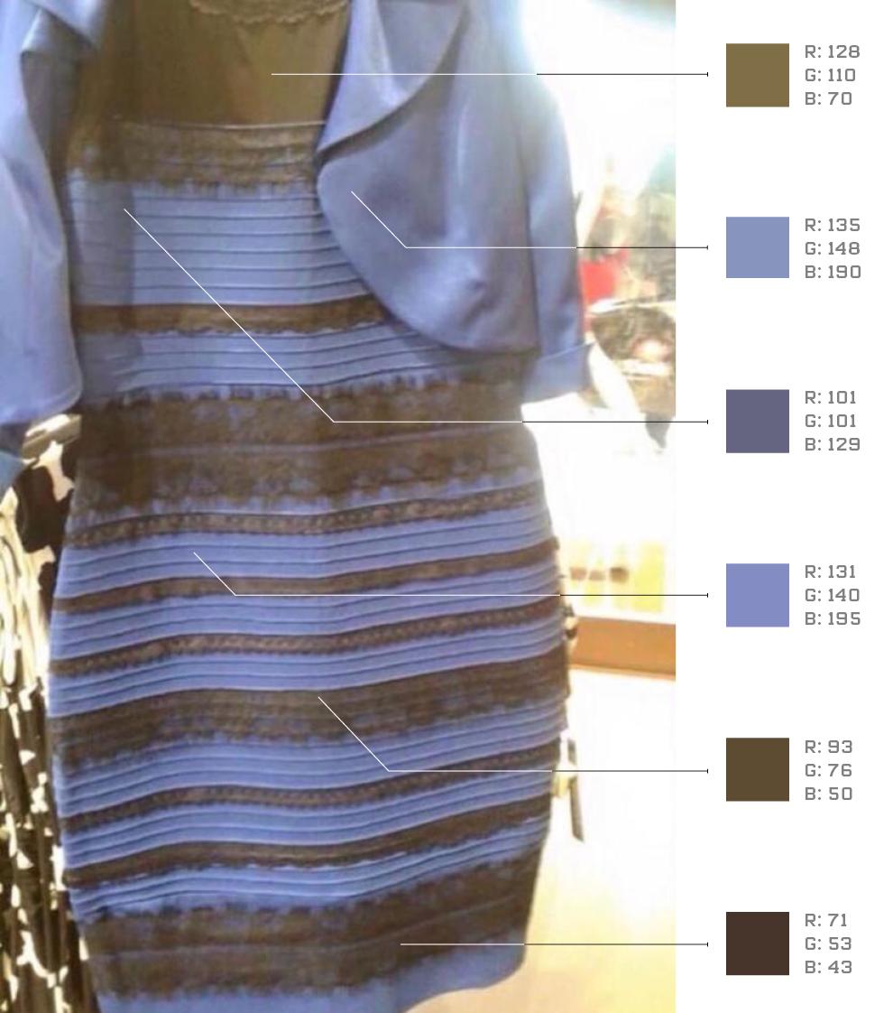Какого цвета это платье