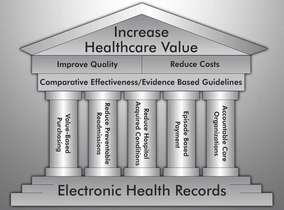 aco-quality-focused-care